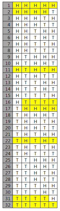 table of coin sequences